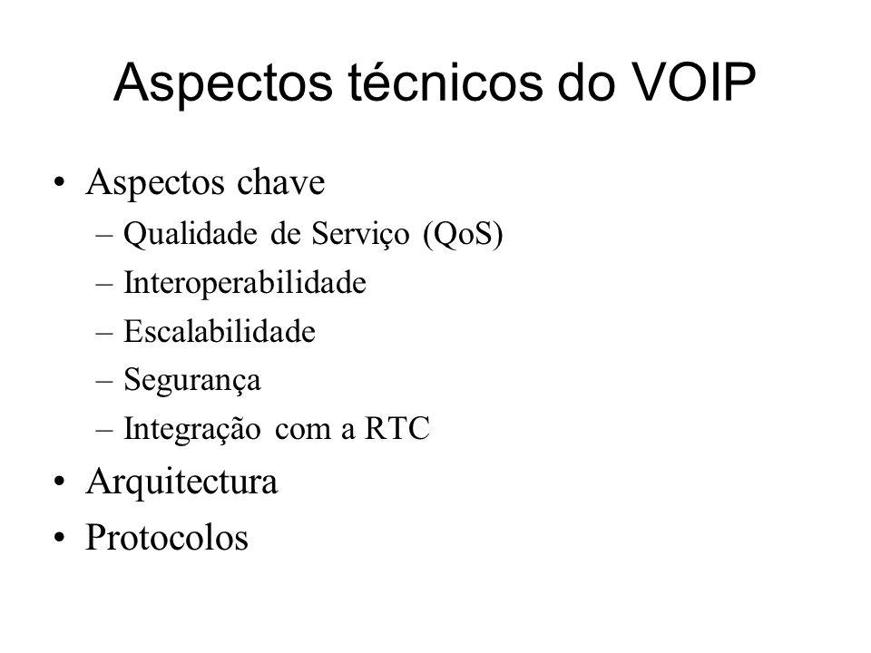 Aspectos técnicos do VOIP Aspectos chave –Qualidade de Serviço (QoS) –Interoperabilidade –Escalabilidade –Segurança –Integração com a RTC Arquitectura