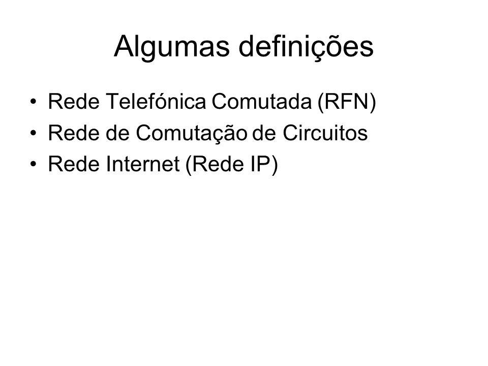 Algumas definições Rede Telefónica Comutada (RFN) Rede de Comutação de Circuitos Rede Internet (Rede IP)