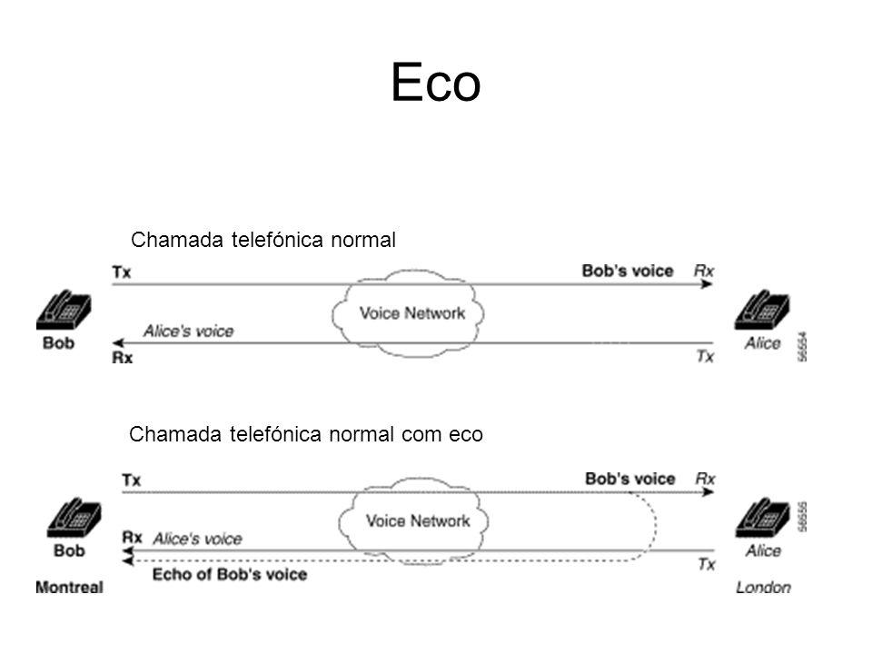 Eco Chamada telefónica normal Chamada telefónica normal com eco