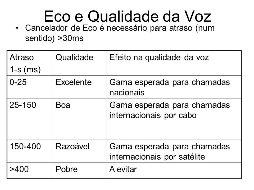 Eco e Qualidade da Voz Cancelador de Eco é necessário para atraso (num sentido) >30ms Atraso 1-s (ms) QualidadeEfeito na qualidade da voz 0-25Excelent