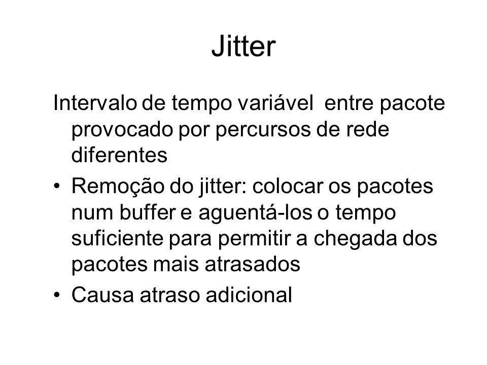 Jitter Intervalo de tempo variável entre pacote provocado por percursos de rede diferentes Remoção do jitter: colocar os pacotes num buffer e aguentá-