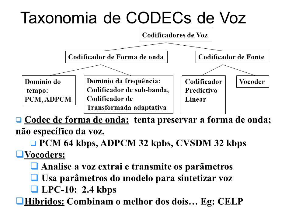 Codificadores de Voz Codificador de Forma de ondaCodificador de Fonte Domínio do tempo: PCM, ADPCM Domínio da frequência: Codificador de sub-banda, Co