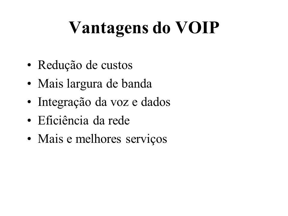 Vantagens do VOIP Redução de custos Mais largura de banda Integração da voz e dados Eficiência da rede Mais e melhores serviços