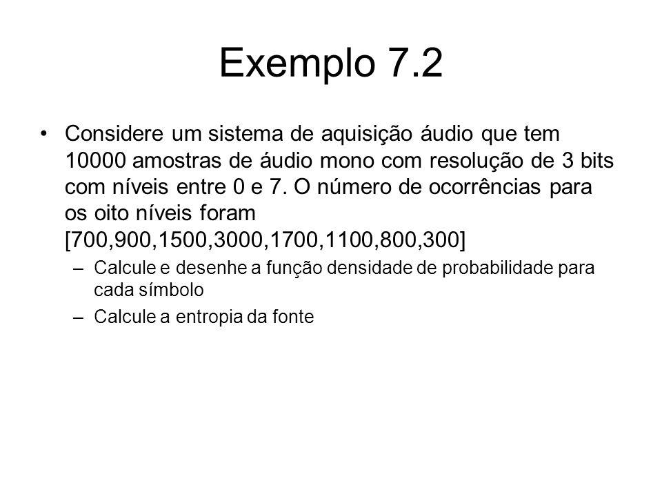 Exemplo 7.2 Considere um sistema de aquisição áudio que tem 10000 amostras de áudio mono com resolução de 3 bits com níveis entre 0 e 7. O número de o