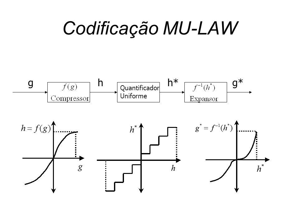 Codificação MU-LAW ghh*g* Quantificador Uniforme