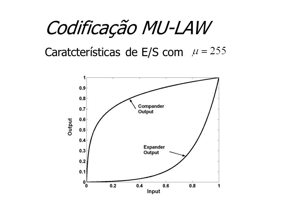 Codificação MU-LAW Caratcterísticas de E/S com