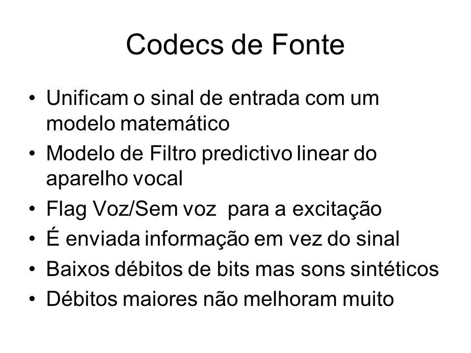 Codecs de Fonte Unificam o sinal de entrada com um modelo matemático Modelo de Filtro predictivo linear do aparelho vocal Flag Voz/Sem voz para a exci