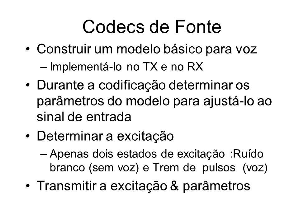 Codecs de Fonte Construir um modelo básico para voz –Implementá-lo no TX e no RX Durante a codificação determinar os parâmetros do modelo para ajustá-
