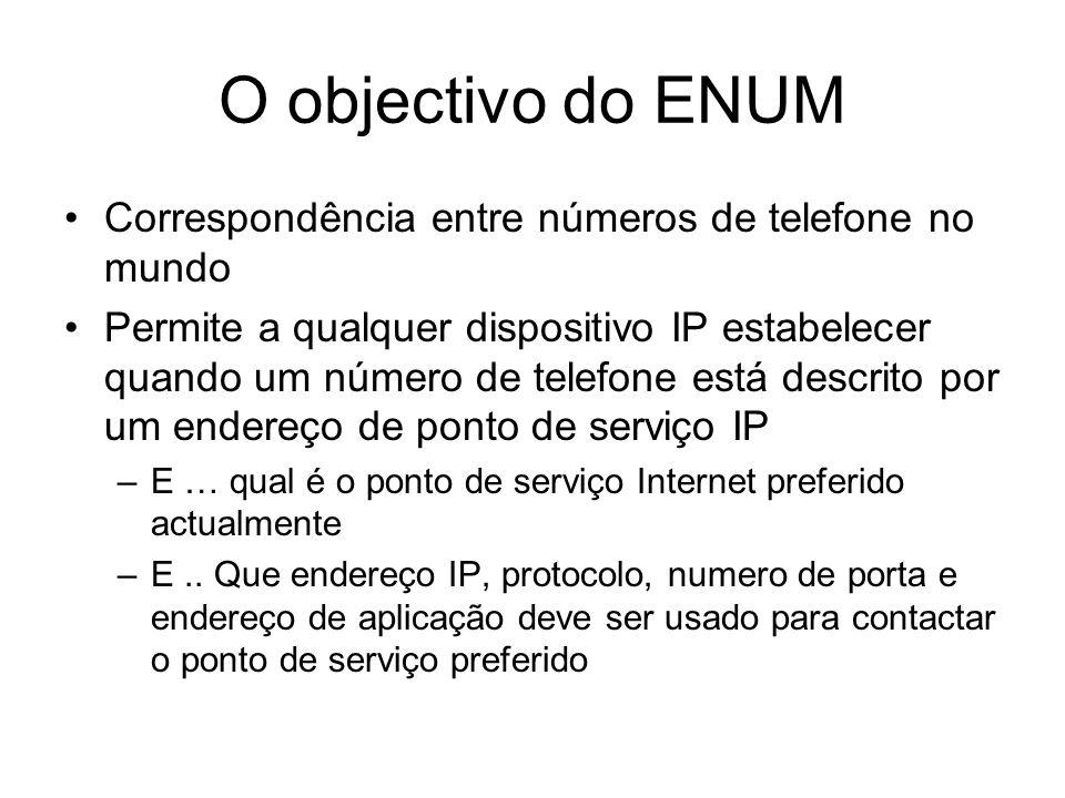 O objectivo do ENUM Correspondência entre números de telefone no mundo Permite a qualquer dispositivo IP estabelecer quando um número de telefone está