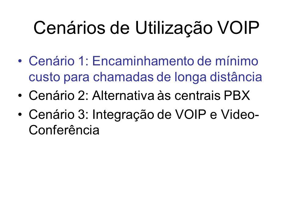 Cenários de Utilização VOIP Cenário 1: Encaminhamento de mínimo custo para chamadas de longa distância Cenário 2: Alternativa às centrais PBX Cenário