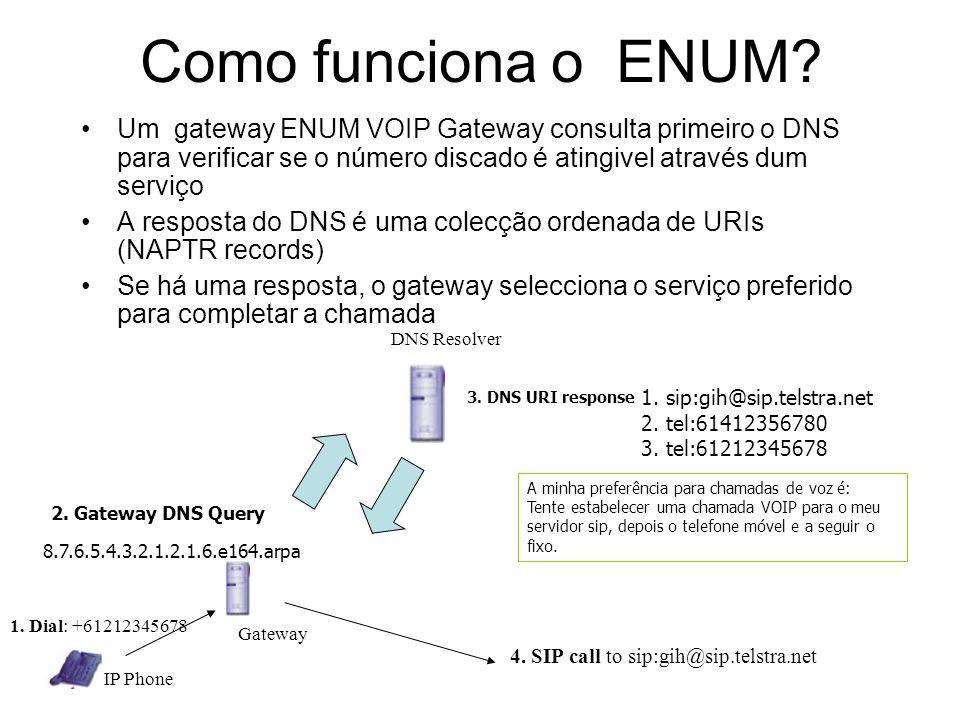 Como funciona o ENUM? Um gateway ENUM VOIP Gateway consulta primeiro o DNS para verificar se o número discado é atingivel através dum serviço A respos