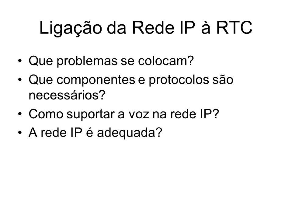 Ligação da Rede IP à RTC Que problemas se colocam? Que componentes e protocolos são necessários? Como suportar a voz na rede IP? A rede IP é adequada?