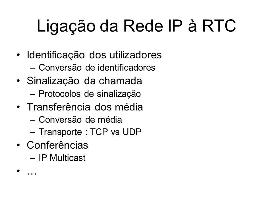 Ligação da Rede IP à RTC Identificação dos utilizadores –Conversão de identificadores Sinalização da chamada –Protocolos de sinalização Transferência