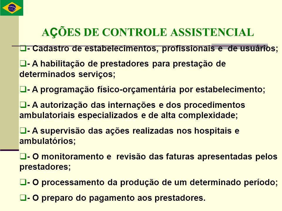 A Ç ÕES DE CONTROLE ASSISTENCIAL - Cadastro de estabelecimentos, profissionais e de usuários; - A habilitação de prestadores para prestação de determi