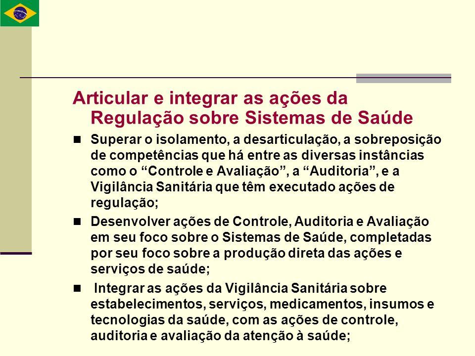 Articular e integrar as ações da Regulação sobre Sistemas de Saúde Superar o isolamento, a desarticulação, a sobreposição de competências que há entre