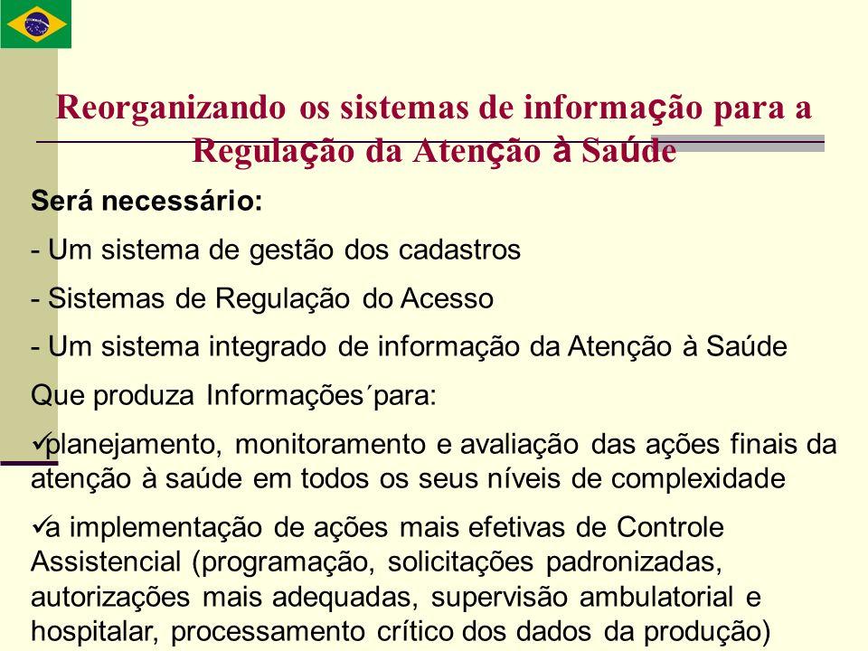 Será necessário: - Um sistema de gestão dos cadastros - Sistemas de Regulação do Acesso - Um sistema integrado de informação da Atenção à Saúde Que pr