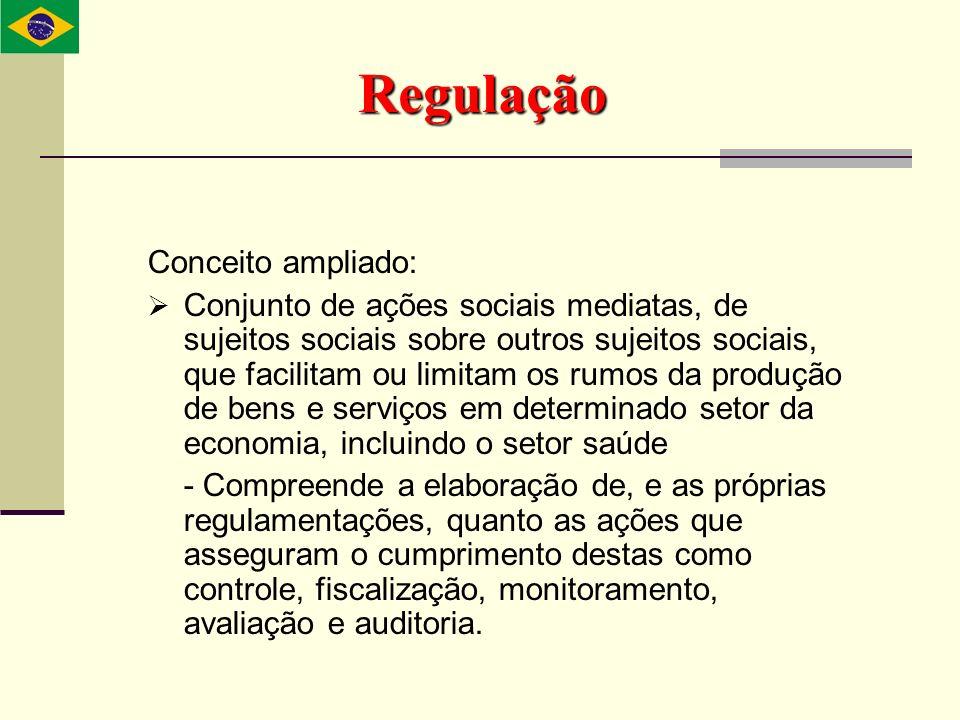 Regulação Conceitos restritos: O ato de regulamentar, de elaborar as regras (leis, decretos, portarias, instruções, etc).