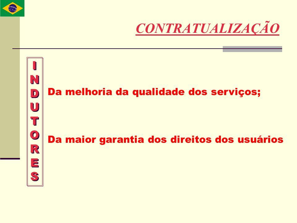 CONTRATUALIZAÇÃO INDUTORESINDUTORES INDUTORESINDUTORES Da melhoria da qualidade dos serviços; Da maior garantia dos direitos dos usuários