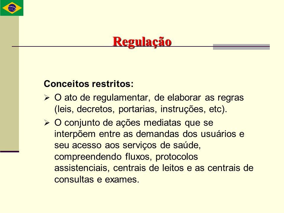 Regulação Conceitos restritos: O ato de regulamentar, de elaborar as regras (leis, decretos, portarias, instruções, etc). O conjunto de ações mediatas