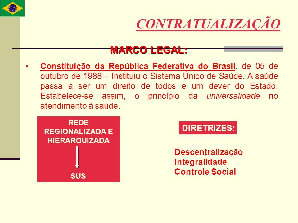 CONTRATUALIZAÇÃO MARCO LEGAL: Constituição da República Federativa do Brasil, de 05 de outubro de 1988 – Instituiu o Sistema Único de Saúde. A saúde p