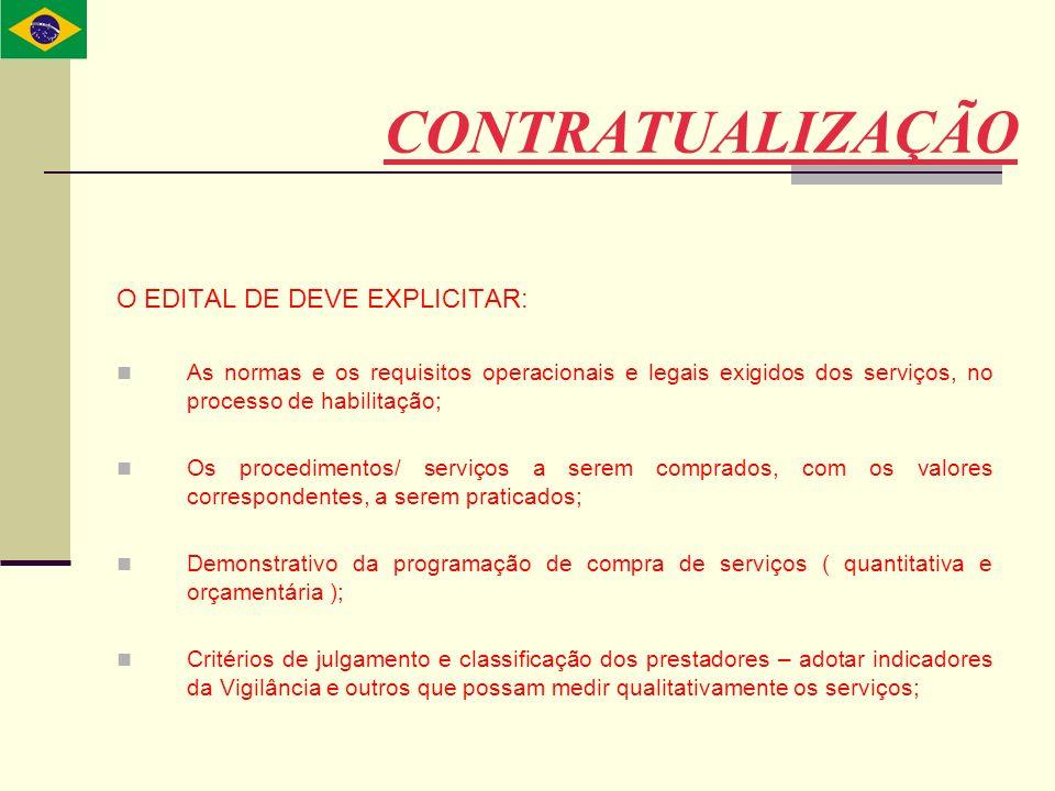 O EDITAL DE DEVE EXPLICITAR: As normas e os requisitos operacionais e legais exigidos dos serviços, no processo de habilitação; Os procedimentos/ serv