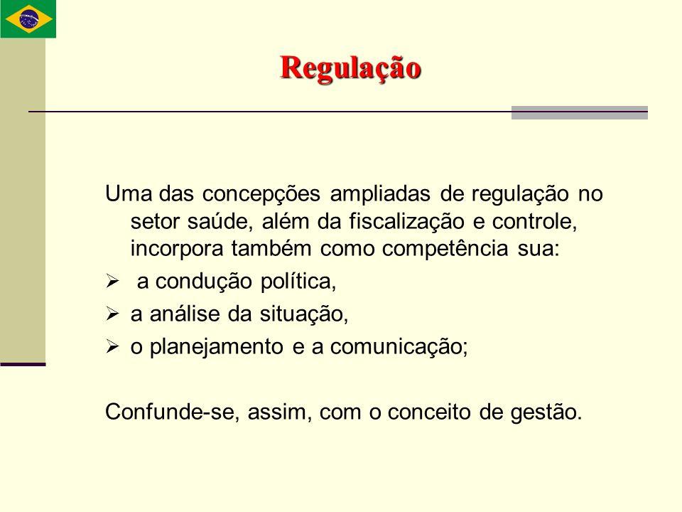 Regulação Uma das concepções ampliadas de regulação no setor saúde, além da fiscalização e controle, incorpora também como competência sua: a condução