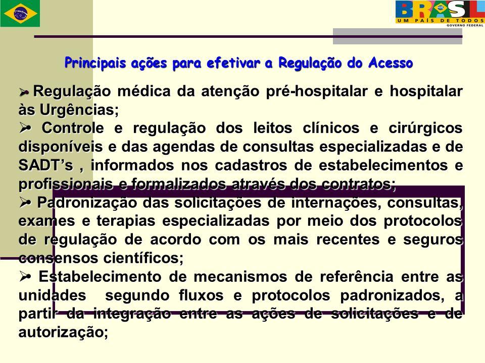Regulação médica da atenção pré-hospitalar e hospitalar às Urgências; Regulação médica da atenção pré-hospitalar e hospitalar às Urgências; Controle e