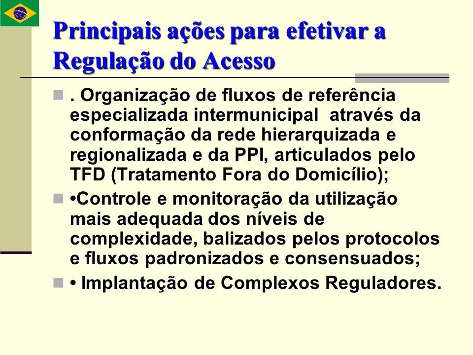 . Organização de fluxos de referência especializada intermunicipal através da conformação da rede hierarquizada e regionalizada e da PPI, articulados