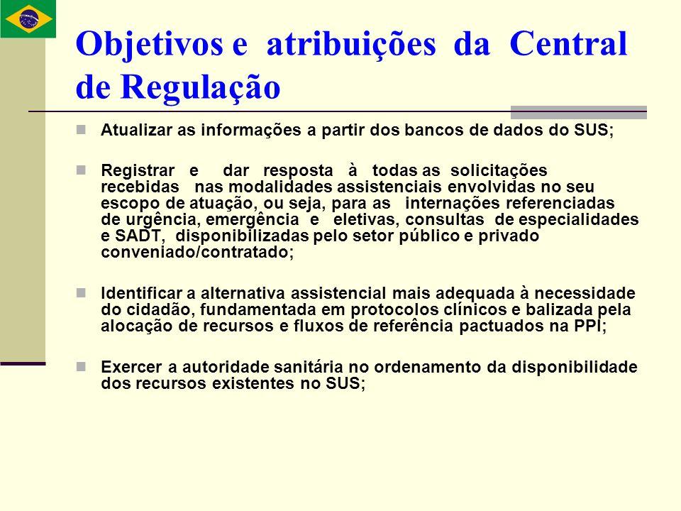 Objetivos e atribuições da Central de Regulação Atualizar as informações a partir dos bancos de dados do SUS; Registrar e dar resposta à todas as soli