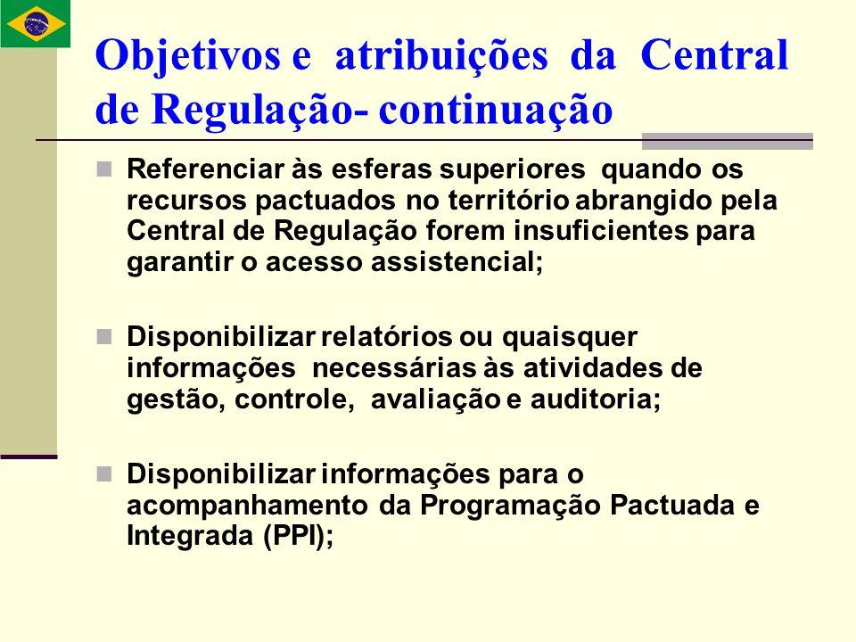 Objetivos e atribuições da Central de Regulação- continuação Referenciar às esferas superiores quando os recursos pactuados no território abrangido pe