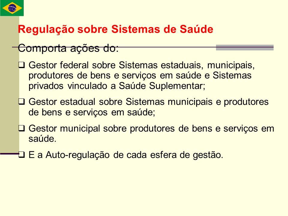 CONTRATUALIZAÇÃO MARCO LEGAL: Constituição da República Federativa do Brasil, de 05 de outubro de 1988 – Instituiu o Sistema Único de Saúde.