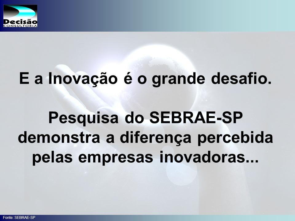 24 SEBRAE Serviço de Apoio às Micro e Pequenas Empresas do Estado de São Paulo Julio Alberto Glaser Monteiro E a Inovação é o grande desafio.