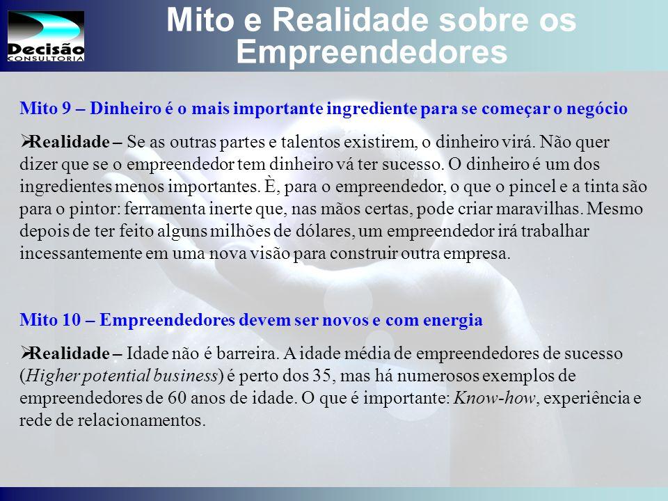 30 SEBRAE Serviço de Apoio às Micro e Pequenas Empresas do Estado de São Paulo Julio Alberto Glaser Monteiro Mito 9 – Dinheiro é o mais importante ingrediente para se começar o negócio Realidade – Se as outras partes e talentos existirem, o dinheiro virá.