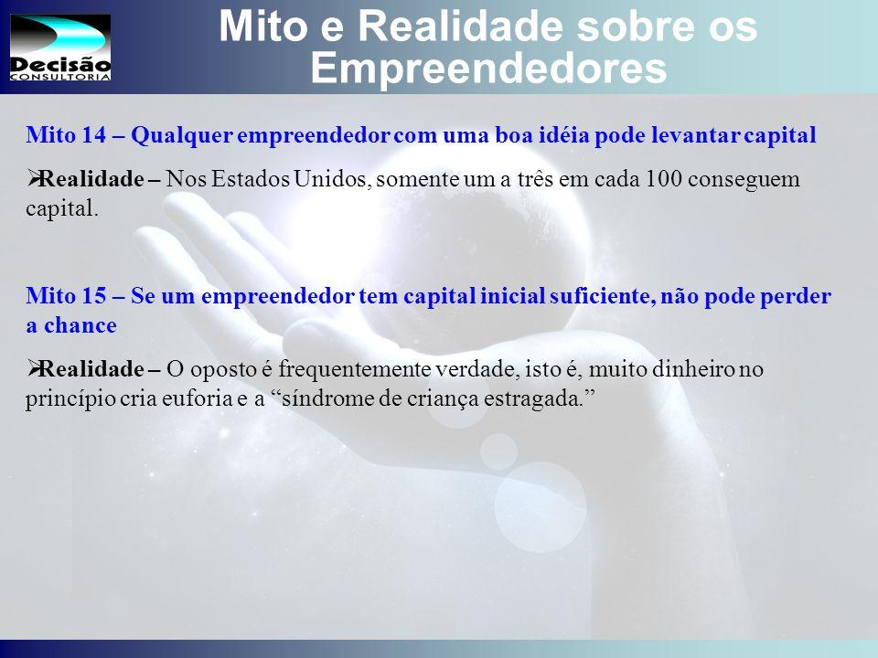 32 SEBRAE Serviço de Apoio às Micro e Pequenas Empresas do Estado de São Paulo Julio Alberto Glaser Monteiro Mito 14 – Qualquer empreendedor com uma boa idéia pode levantar capital Realidade – Nos Estados Unidos, somente um a três em cada 100 conseguem capital.