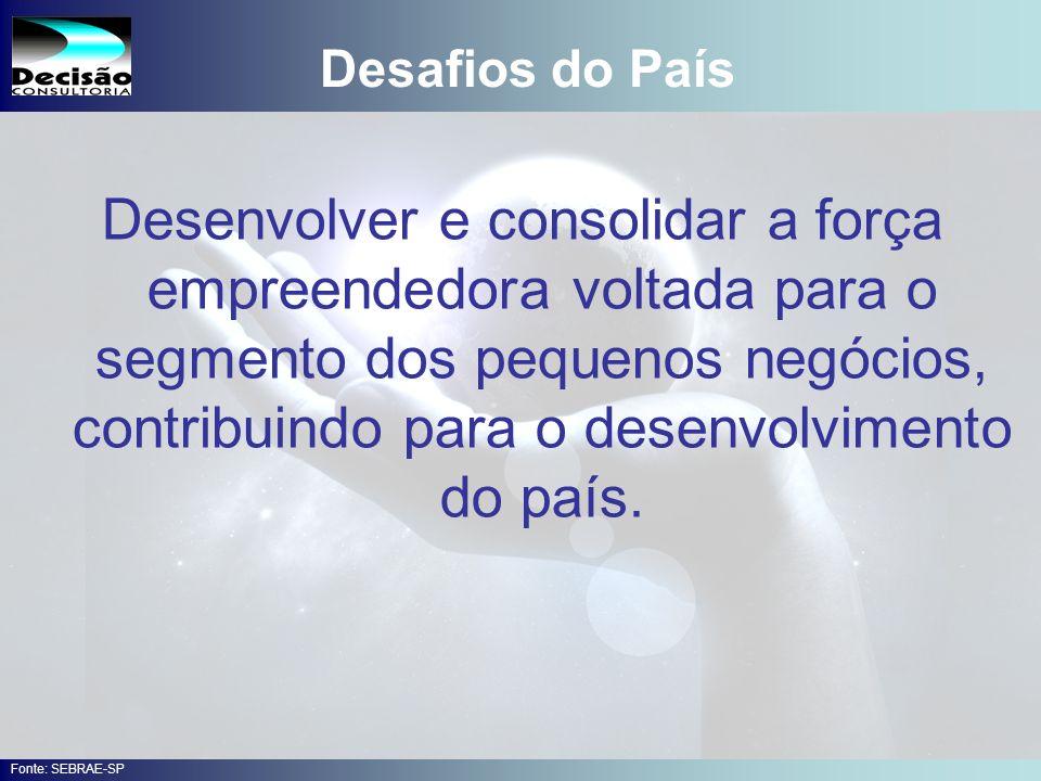 34 SEBRAE Serviço de Apoio às Micro e Pequenas Empresas do Estado de São Paulo Julio Alberto Glaser Monteiro Desafios do País Desenvolver e consolidar a força empreendedora voltada para o segmento dos pequenos negócios, contribuindo para o desenvolvimento do país.