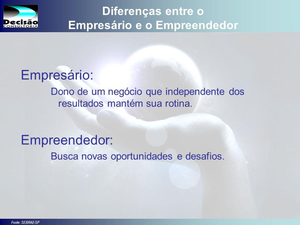 4 SEBRAE Serviço de Apoio às Micro e Pequenas Empresas do Estado de São Paulo Julio Alberto Glaser Monteiro Diferenças entre o Empresário e o Empreendedor Empresário: Dono de um negócio que independente dos resultados mantém sua rotina.