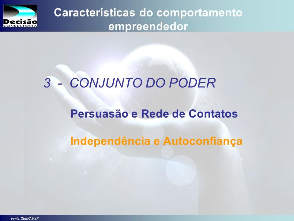 20 SEBRAE Serviço de Apoio às Micro e Pequenas Empresas do Estado de São Paulo Julio Alberto Glaser Monteiro Empreendedores Brasileiros e a Inovação 82,1% avaliam que ninguém considera novo o seu produto.