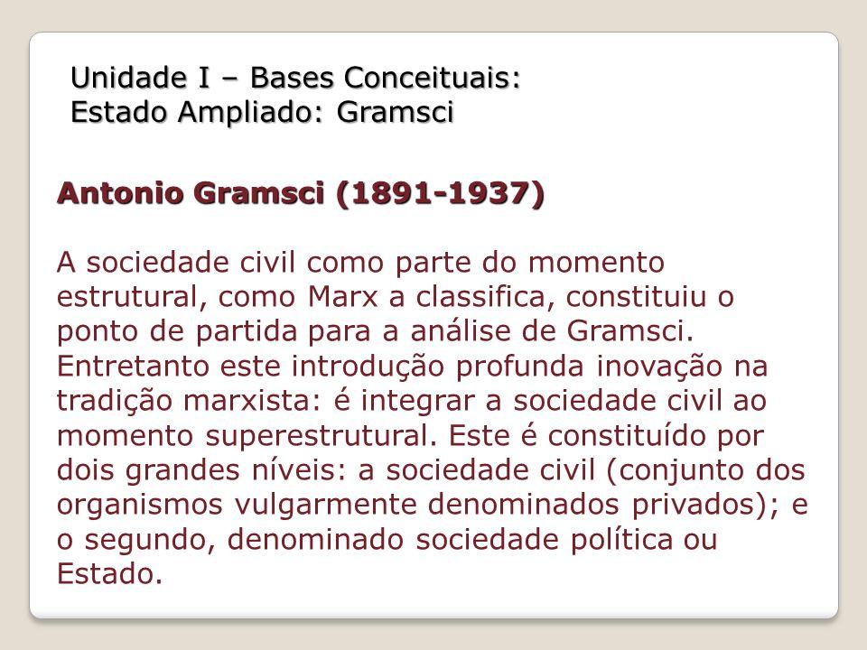Unidade I – Bases Conceituais: Estado Ampliado: Gramsci Antonio Gramsci (1891-1937) A sociedade civil como parte do momento estrutural, como Marx a cl