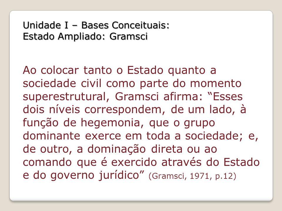 Unidade I – Bases Conceituais: Estado Ampliado: Gramsci Ao colocar tanto o Estado quanto a sociedade civil como parte do momento superestrutural, Gram