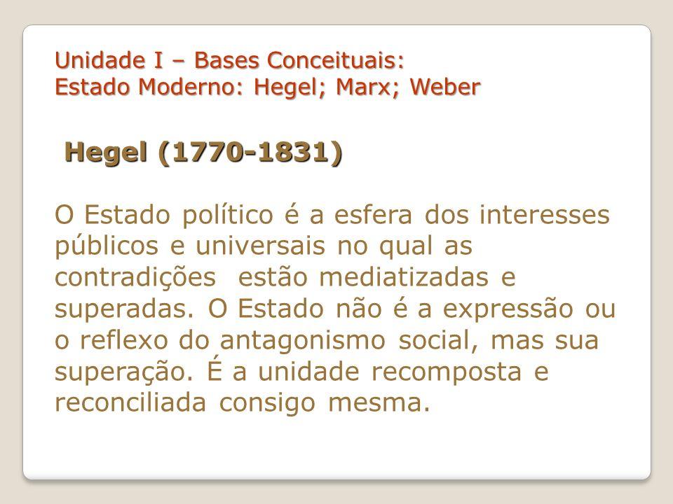 Unidade I – Bases Conceituais: Estado Moderno: Hegel; Marx; Weber Hegel (1770-1831) Hegel (1770-1831) O Estado político é a esfera dos interesses públ