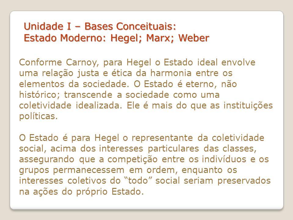Unidade I – Bases Conceituais: Estado Moderno: Hegel; Marx; Weber Conforme Carnoy, para Hegel o Estado ideal envolve uma relação justa e ética da harm