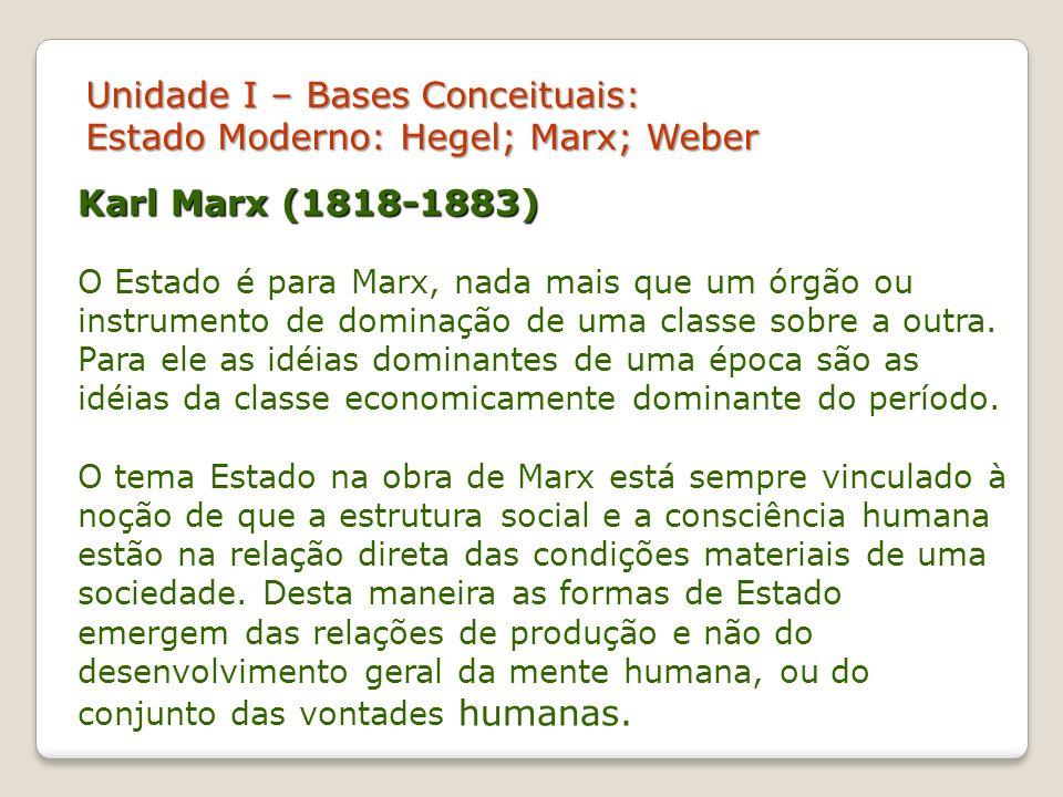 Unidade I – Bases Conceituais: Estado Moderno: Hegel; Marx; Weber Para Marx, a sociedade civil não é fundada pelo Estado que lhe absorve, como afirmara Hegel.