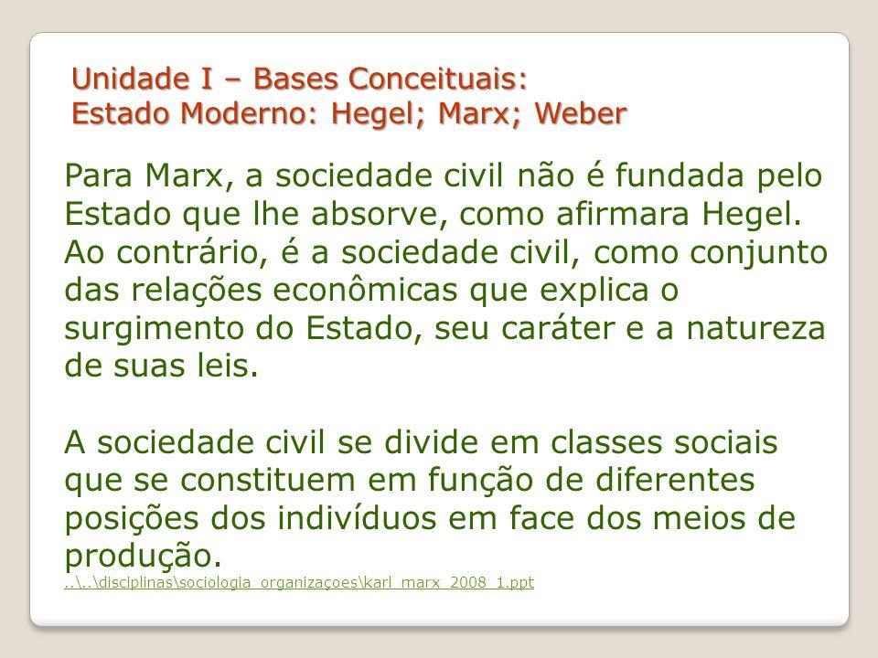 Unidade I – Bases Conceituais: Estado Moderno: Hegel; Marx; Weber Para Marx, a sociedade civil não é fundada pelo Estado que lhe absorve, como afirmar