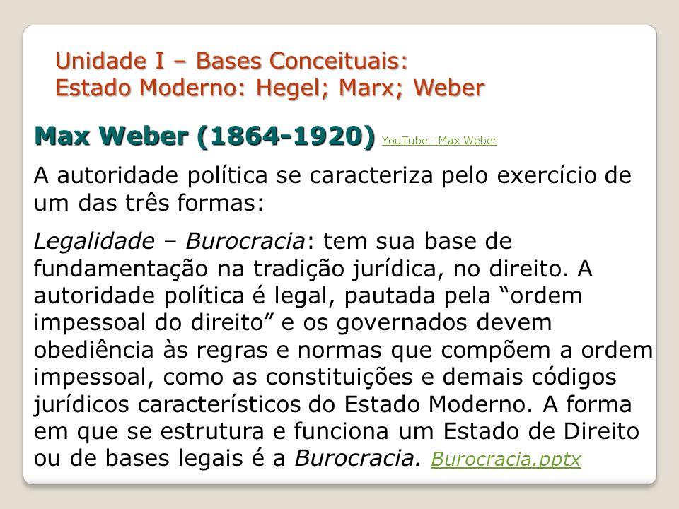 Unidade I – Bases Conceituais: Estado Moderno: Hegel; Marx; Weber Max Weber (1864-1920) Max Weber (1864-1920) YouTube - Max Weber YouTube - Max Weber