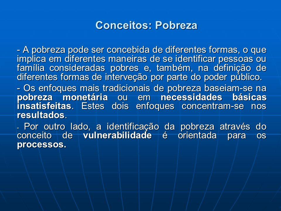 Conceitos: Pobreza - A pobreza pode ser concebida de diferentes formas, o que implica em diferentes maneiras de se identificar pessoas ou família cons
