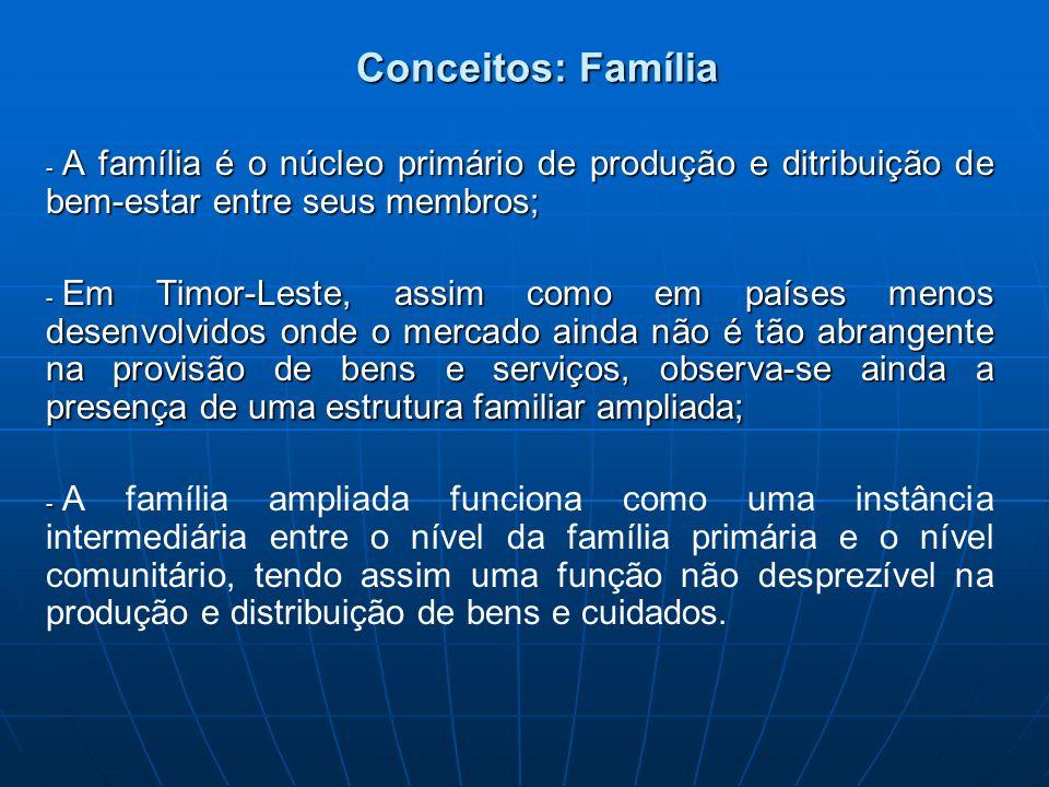 Conceitos: Família - A família é o núcleo primário de produção e ditribuição de bem-estar entre seus membros; - Em Timor-Leste, assim como em países m