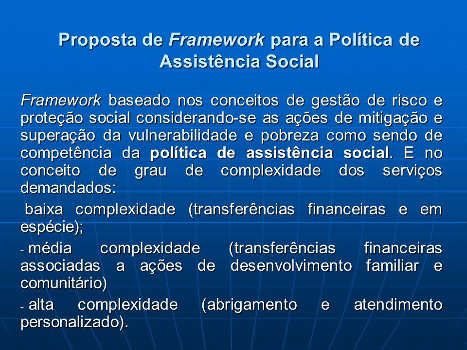 Proposta de Framework para a Política de Assistência Social Framework baseado nos conceitos de gestão de risco e proteção social considerando-se as aç