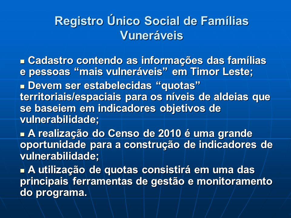 Registro Único Social de Famílias Vuneráveis Cadastro contendo as informações das famílias e pessoas mais vulneráveis em Timor Leste; Cadastro contend