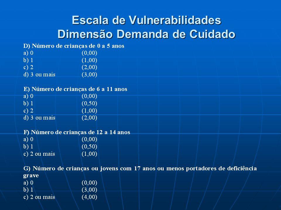 Escala de Vulnerabilidades Dimensão Demanda de Cuidado