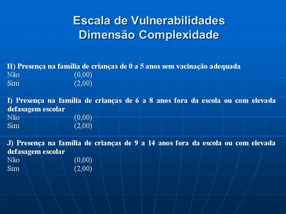 Escala de Vulnerabilidades Dimensão Complexidade